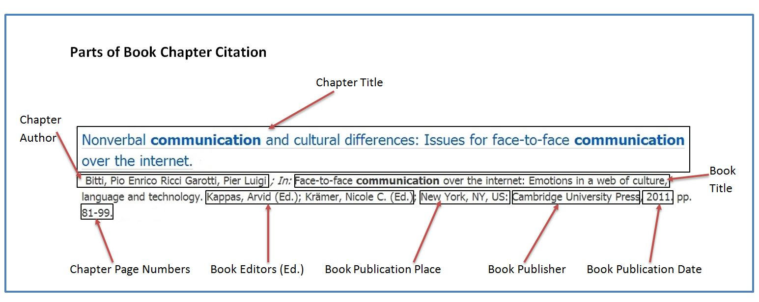 Book chapter diagram