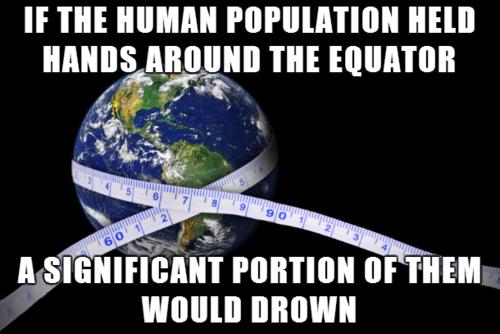 human population meme