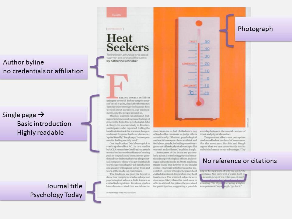 elements of popular magazine article