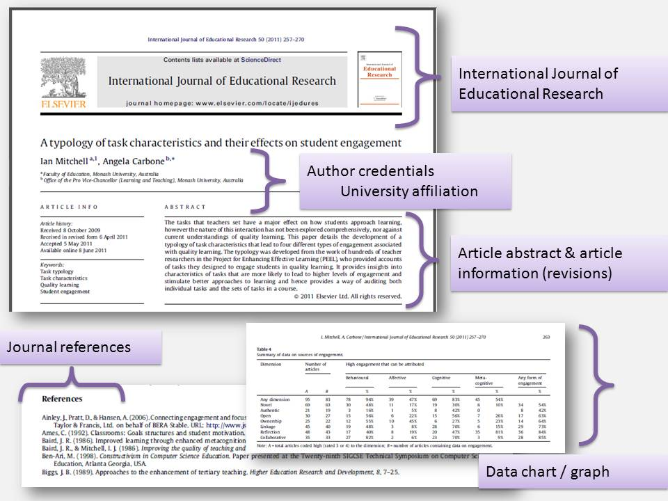 scholarly journal