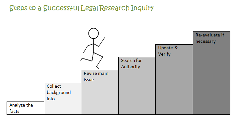Research strategy image