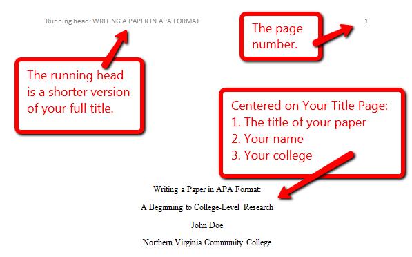 APA Paper Formatting