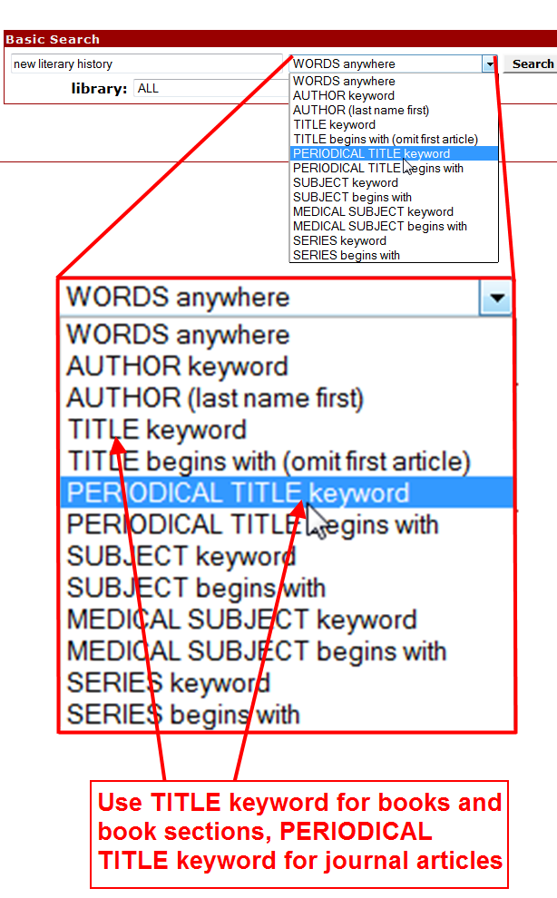 Image of Acorn that illustrates searching by title keyword or periodical title keyword.