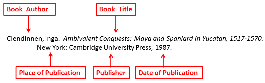 Clendinnen, Inga is the book author.  Ambivalent Conquests: Maya and Spaniard in Yucatan, 1517-1570 is the book title.  	New York is the place of publication. : follows the place of publication. Cambridge University Press is the publisher. , follows the publisher. 1987 is the date of publication.