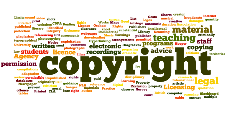 Copyright Words