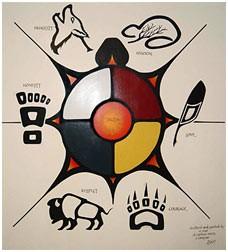 Aboriginal Family Literacy Circle logo