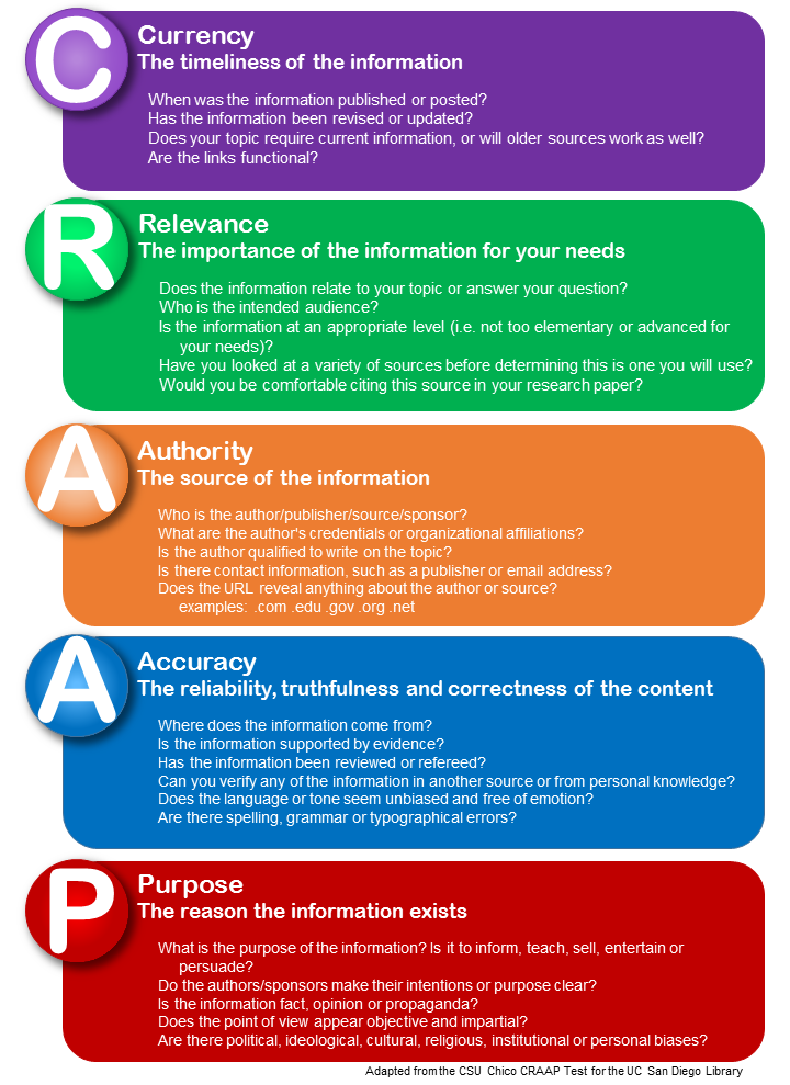 craap evaluation criteria