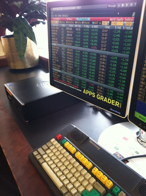 Park Library's Bloomberg Terminal