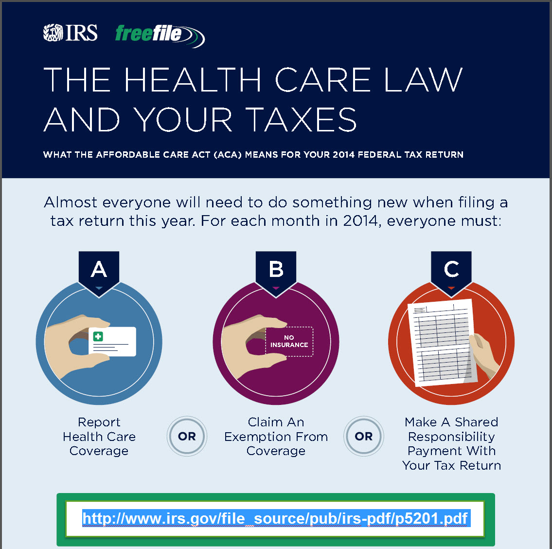 Health Care Law and Your Taxes, IRS Publication 5201