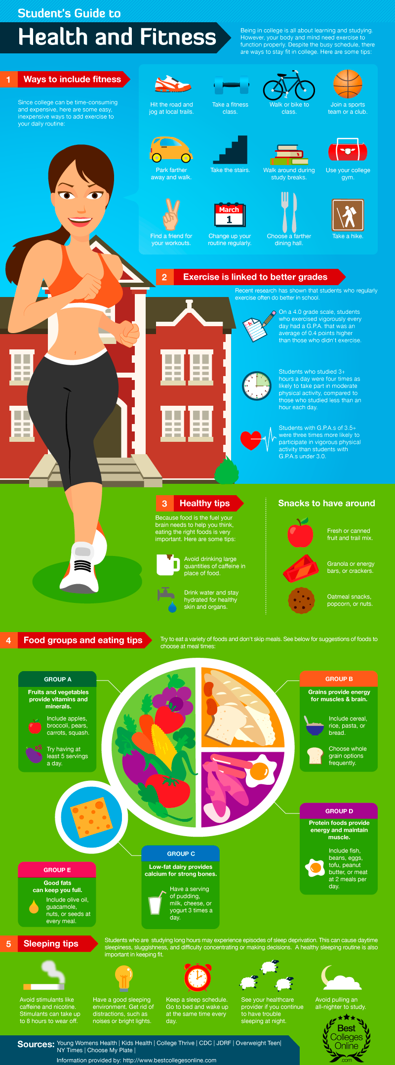 Student's Guide to Health and Fitness