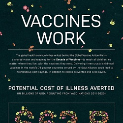 Vaccines Work Gates Foundation Image