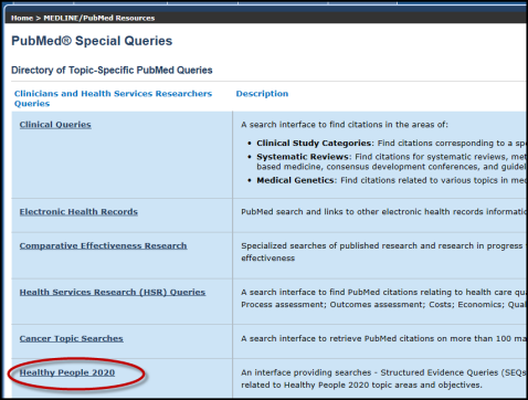 screenshot showing Healthy People 2020 circled under Topic-Specific Queries