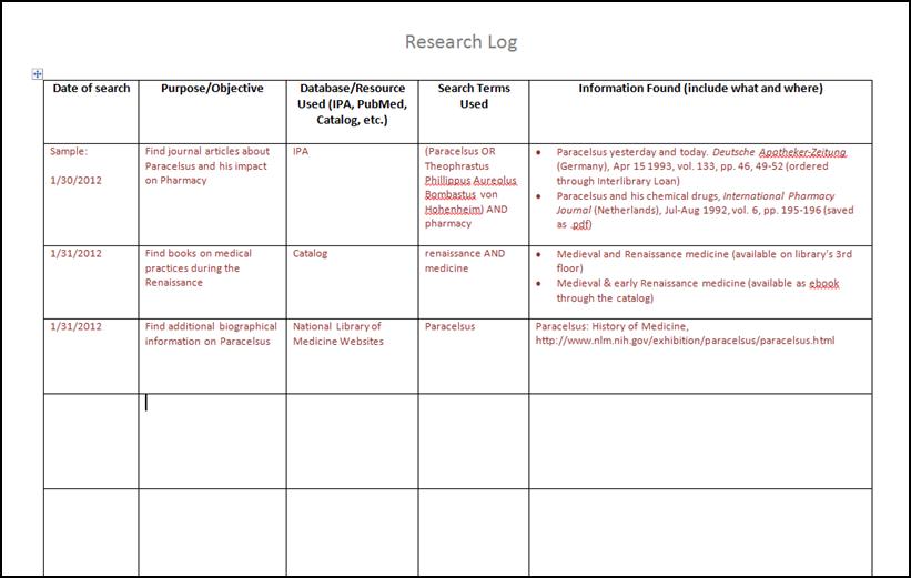 sample research log