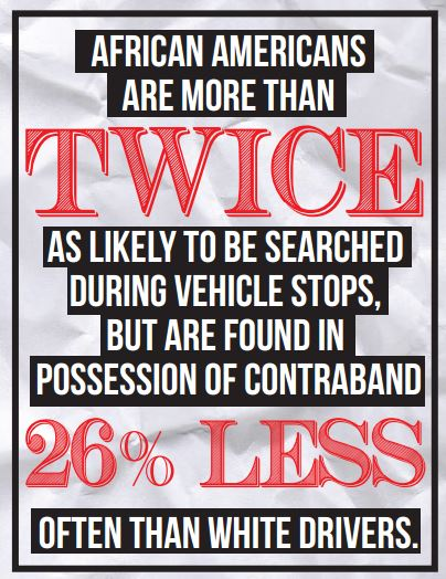 African Americans are more than twice as likely to be searched during vehicle stops, but are found in possession of contraband 26% less often than white drivers.