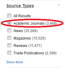 Circled Academic Journals only
