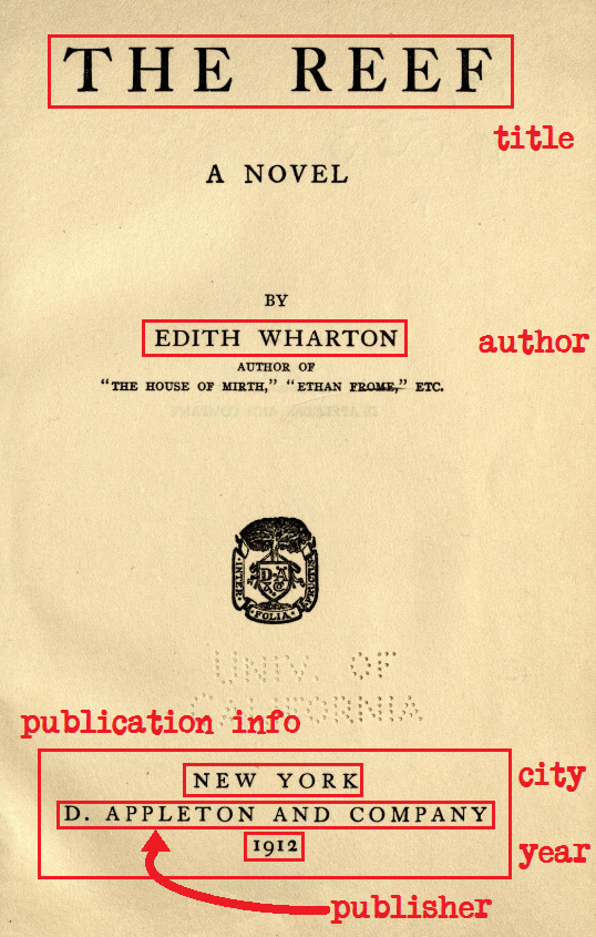 Title page from Edith Wharton's The Reef (1912), via Open Library, with relevant information for citation highlighted