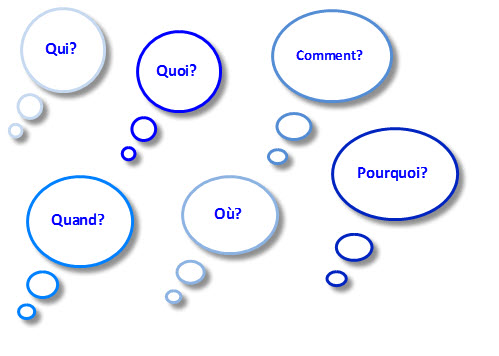 questions_recherche
