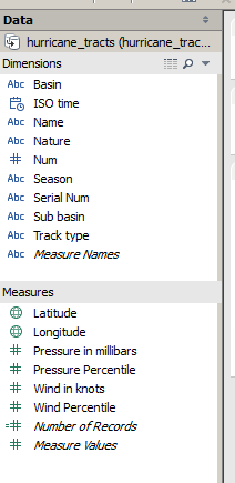 screenshot shows the data window in Tableau. Attributes from the data set are sorted into two categories - dimensions and measures