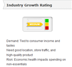 Example of First Research growth rating.