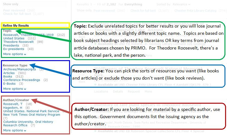 h4 Topic, Resource Type, Author/Creator: Topics are based on book subject headings selected by librarians OR key terms from journal article databases chosen by PRIMO. Exclude unrelated topics for best results. For Theodore Roosevelt, there's a lake, national park, and the person.  Resource Types include books, articles, book reviews, and more.  Pick the types of resources you want or exclude those you don't want.  Pick an author if you want an item written by a particular author.  Author/Creator includes government agencies and artists.