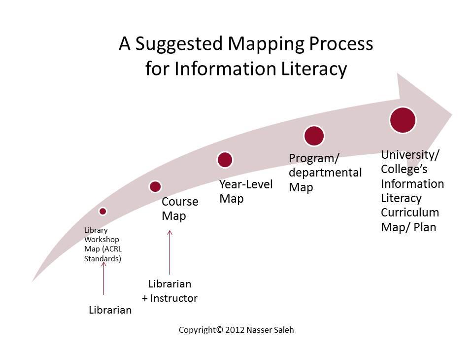 IL Map