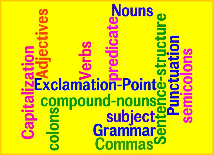 grammar punctuation tag cloud