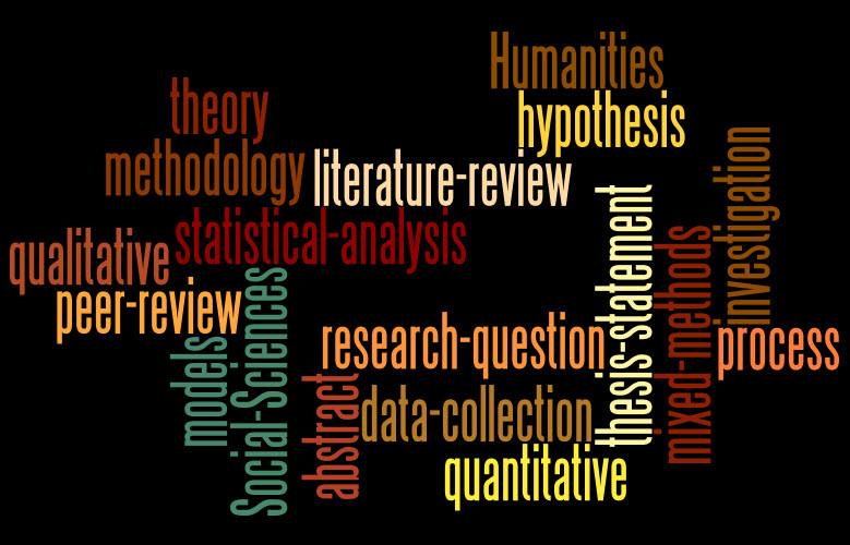 Tag word cloud of research methods terminology