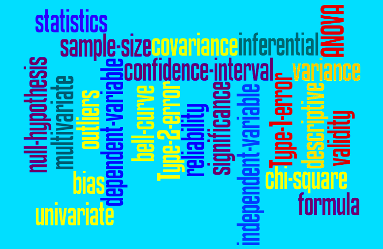 statistics tag cloud