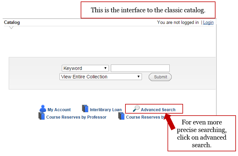 Interface to classic catalog. For even more precise searching, click on advanced search among the options below the search box.