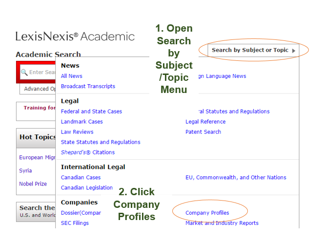 Search shot of Lexis Nexis highlight Search by Subject or Topic on the upper right.