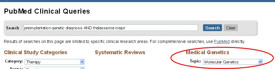 Molecular genetics in PubMed