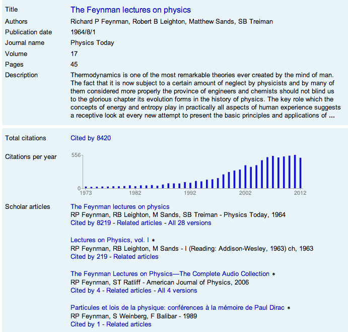 Google Scholar Profile Article
