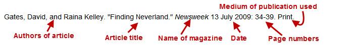 """Gates, David, and Raina Kelley. """"Finding Neverland."""" Newsweek 13 July 2009: 34-39. Print."""