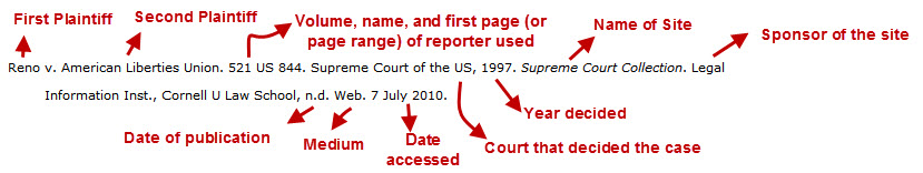 Reno v. American Civil Liberties Union. 521 US 844. Supreme Court of the US, 1997. Supreme Court Collection. Legal Information Inst., Cornell U Law School, n.d. Web. 7 July 2010.