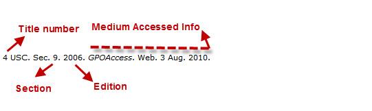4 USC. Sec. 9. 2006. GPO Access. Web. 3 Aug. 2010.