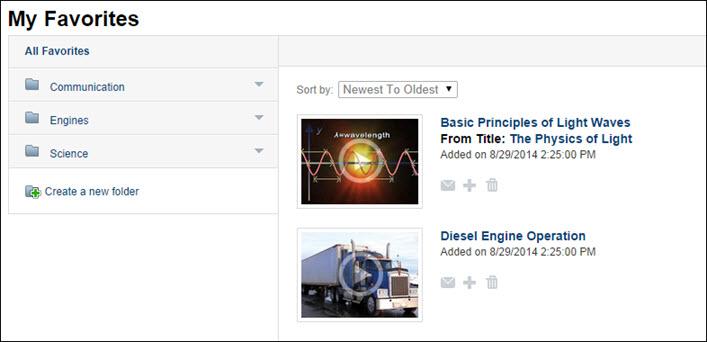 Organize Favorite videos with folders