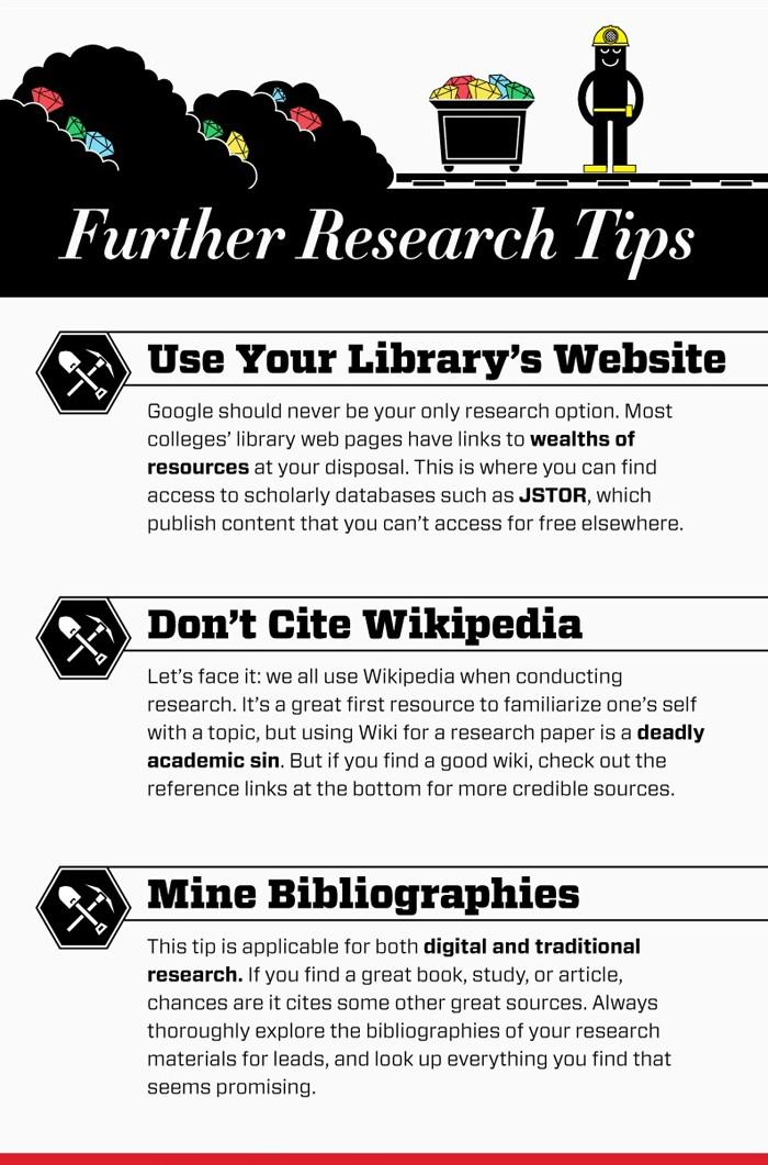 Further Research Tips