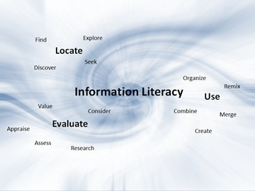 Locate, Evaluate, and Use Information