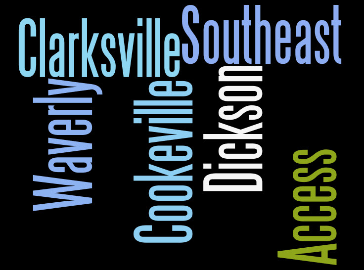 Off campus site wordle