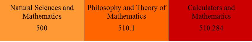 Example of Dewey Decimal
