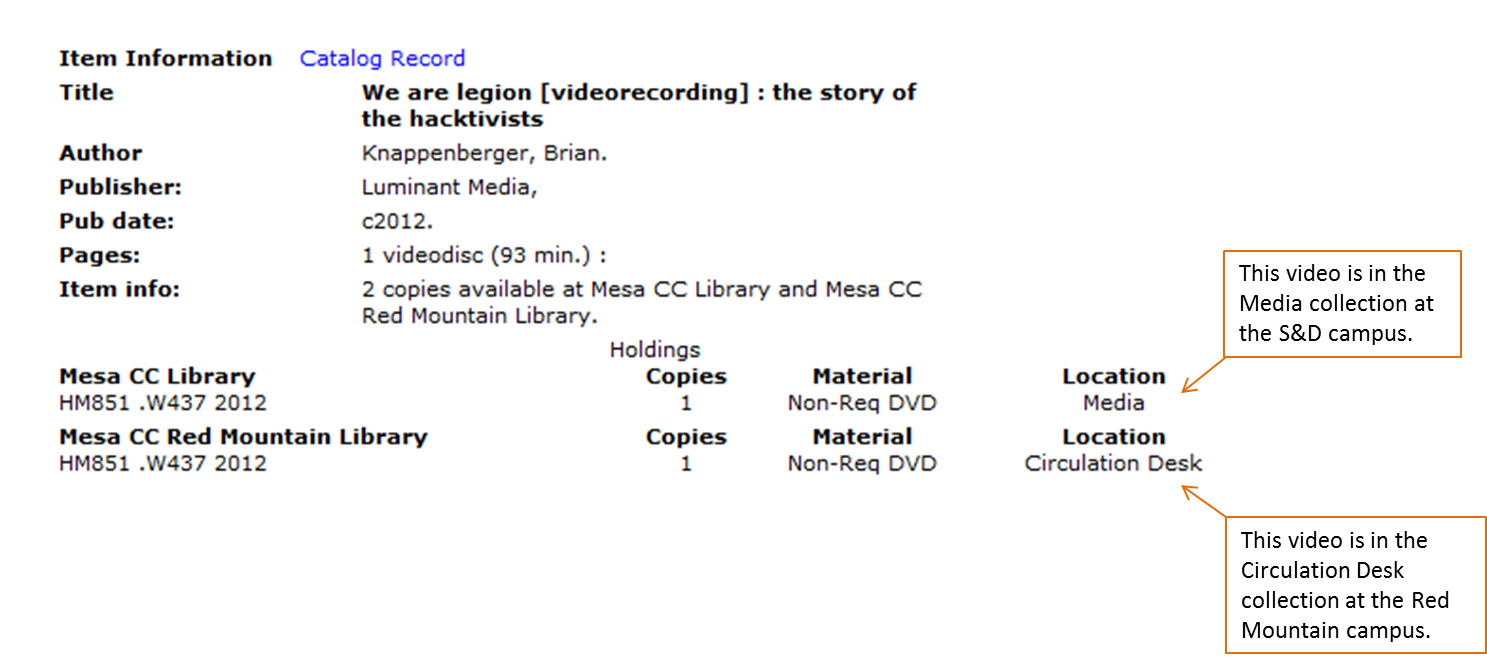 physical video record in catalog record