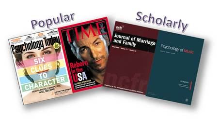 popular and scholarly periodicals