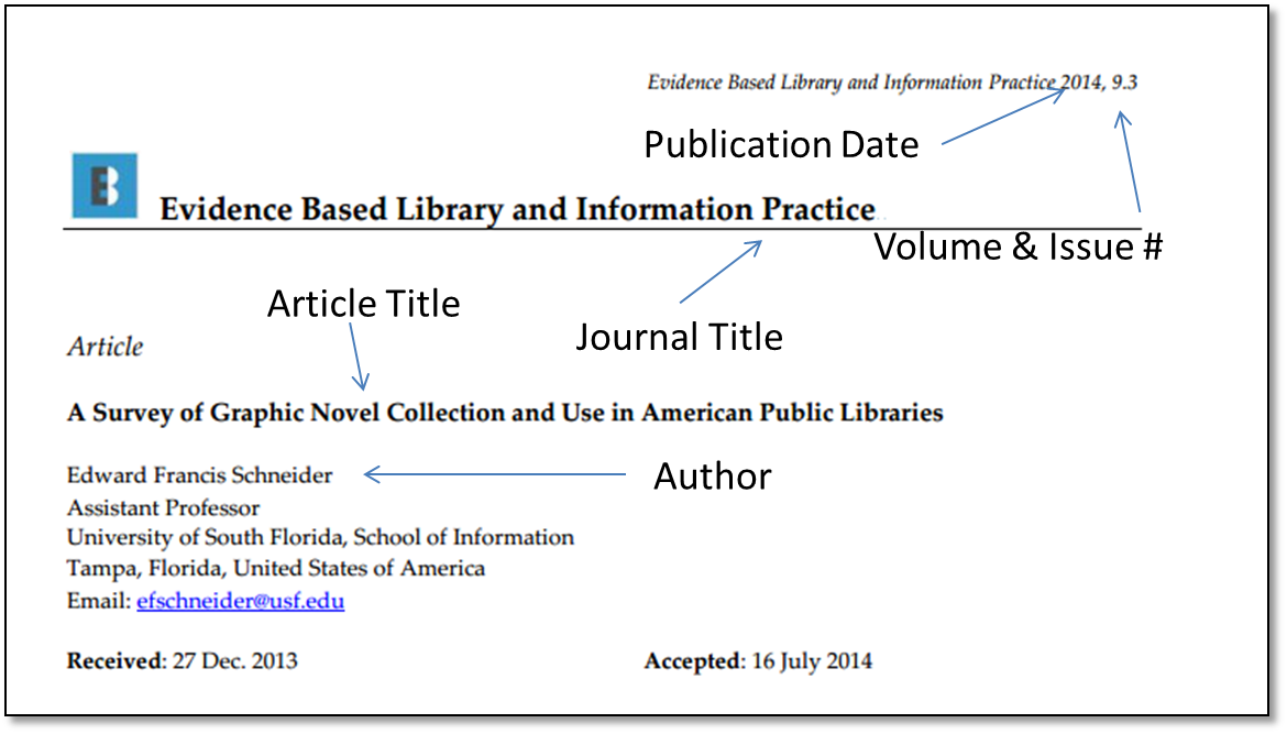 image of scholarly journal article