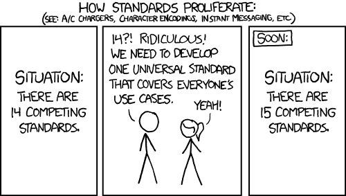 standards comic by xkcd