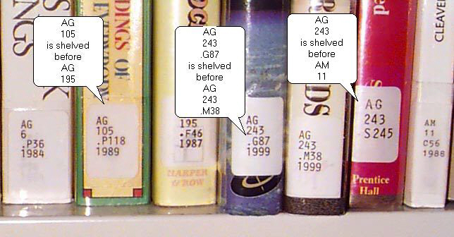 Reading call numbers in alpha-numerical order from left to right