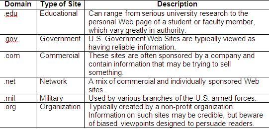 Domain descriptions image