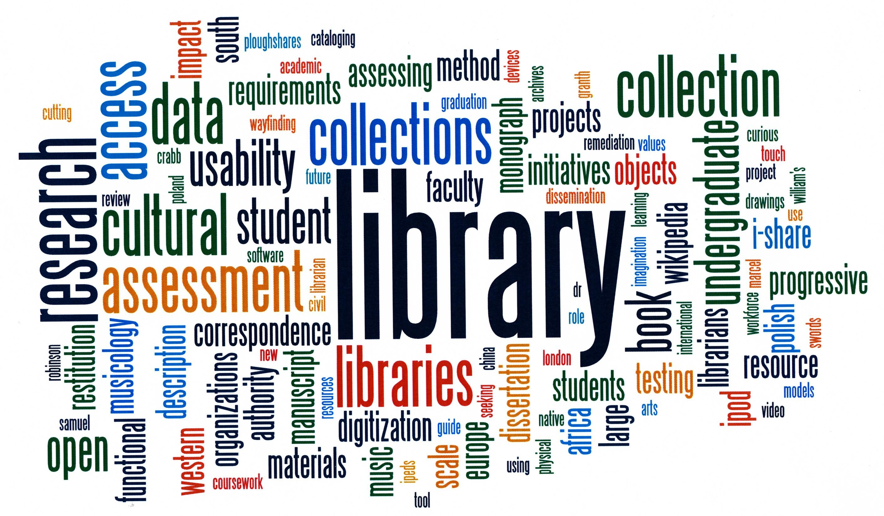 research word cloud image