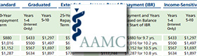 AAMC Estimated Monthly Loan Payment