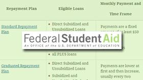 Department of Education's Loan Repayment Plan Comparison