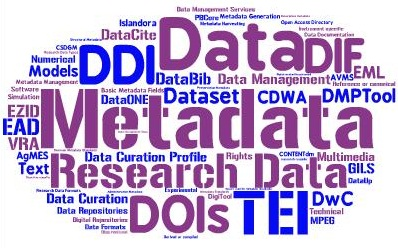 data tag cloud